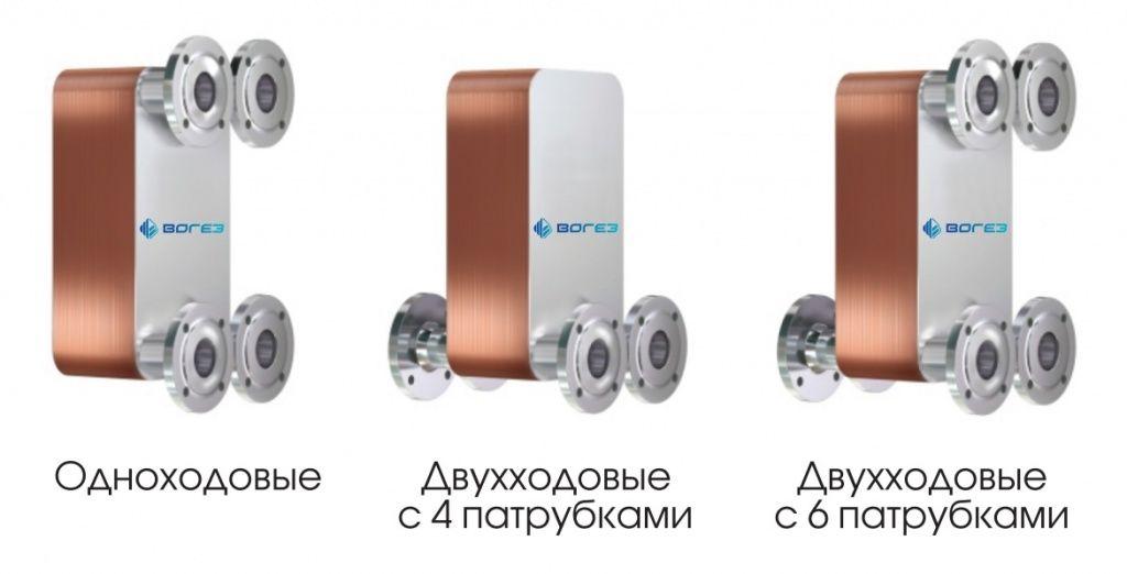 Продам теплообменник шкафной твкшф-30п печки для бани с теплообменником купить